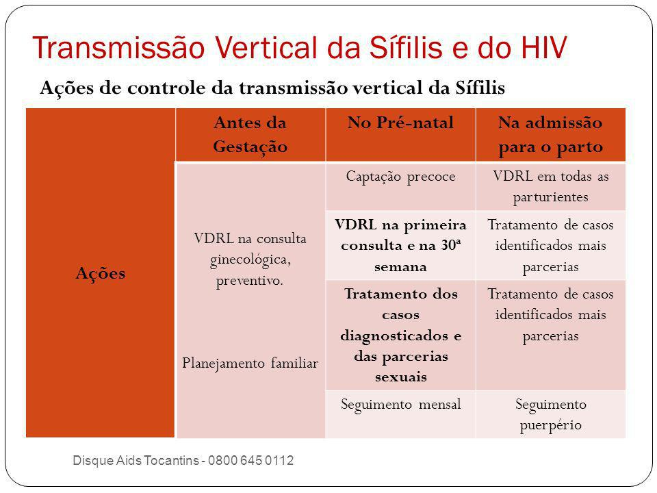 Transmissão Vertical da Sífilis e do HIV