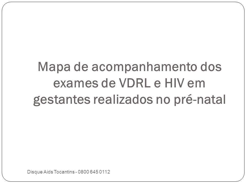 Mapa de acompanhamento dos exames de VDRL e HIV em gestantes realizados no pré-natal