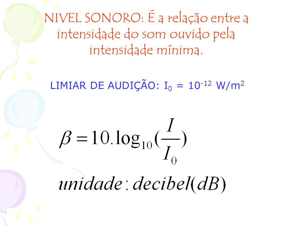 LIMIAR DE AUDIÇÃO: I0 = 10-12 W/m2