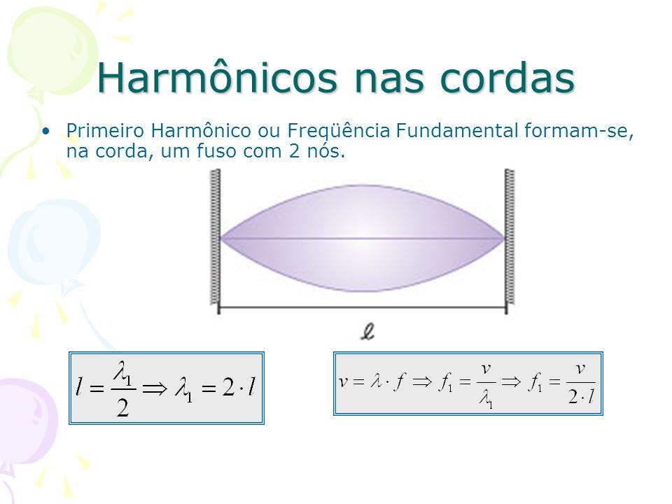 Harmônicos nas cordas Primeiro Harmônico ou Freqüência Fundamental formam-se, na corda, um fuso com 2 nós.