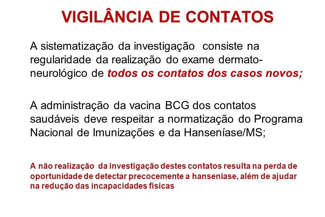 VIGILÂNCIA DE CONTATOS