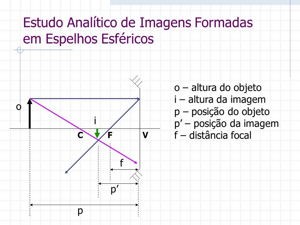Estudo Analítico de Imagens Formadas em Espelhos Esféricos