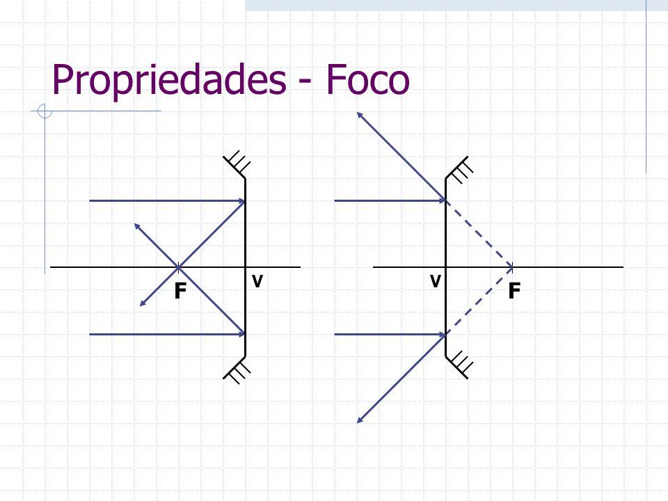 Propriedades - Foco V V F F
