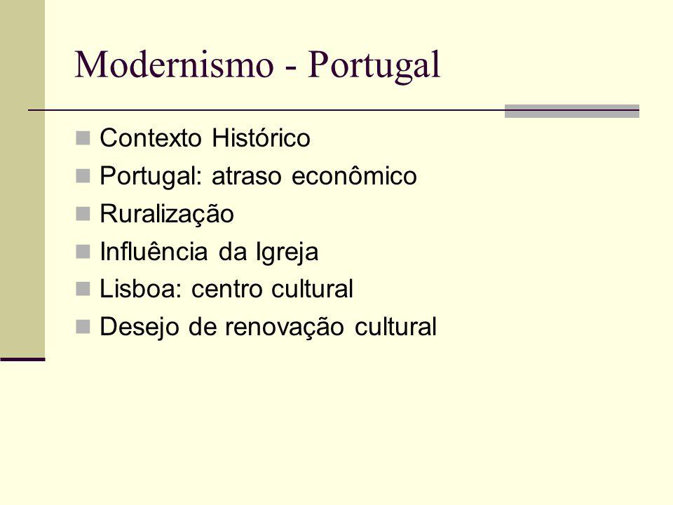 Modernismo - Portugal Contexto Histórico Portugal: atraso econômico