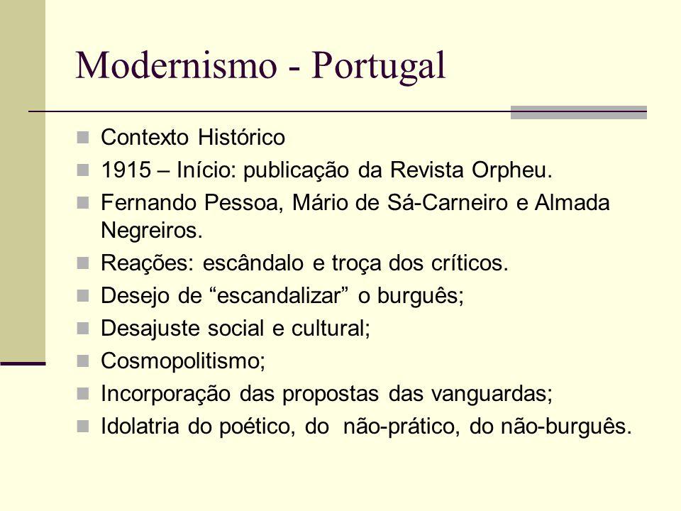 Modernismo - Portugal Contexto Histórico