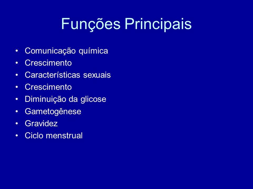 Funções Principais Comunicação química Crescimento