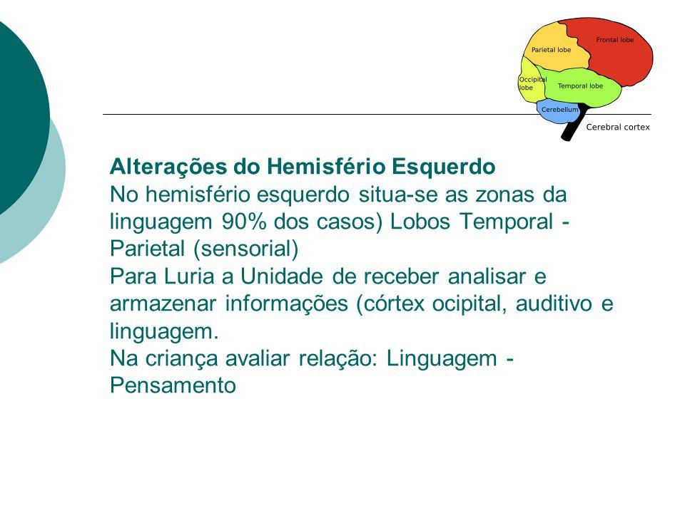 Alterações do Hemisfério Esquerdo No hemisfério esquerdo situa-se as zonas da linguagem 90% dos casos) Lobos Temporal - Parietal (sensorial) Para Luria a Unidade de receber analisar e armazenar informações (córtex ocipital, auditivo e linguagem.