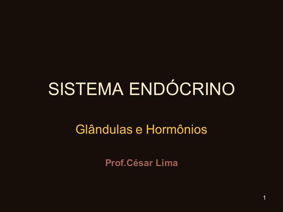 Glândulas e Hormônios Prof.César Lima