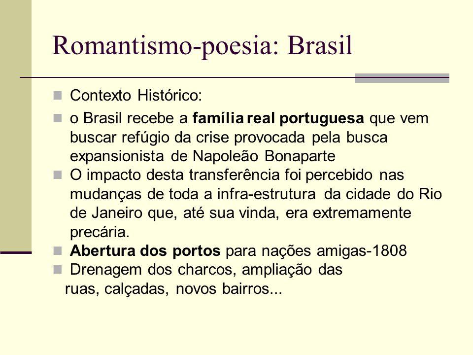 Romantismo-poesia: Brasil