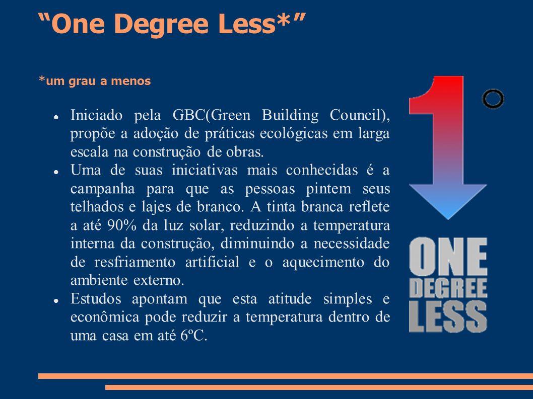 One Degree Less* *um grau a menos