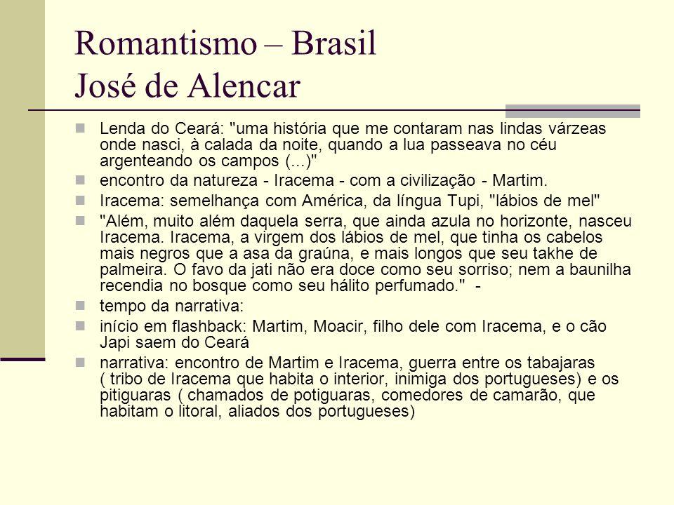 Romantismo – Brasil José de Alencar
