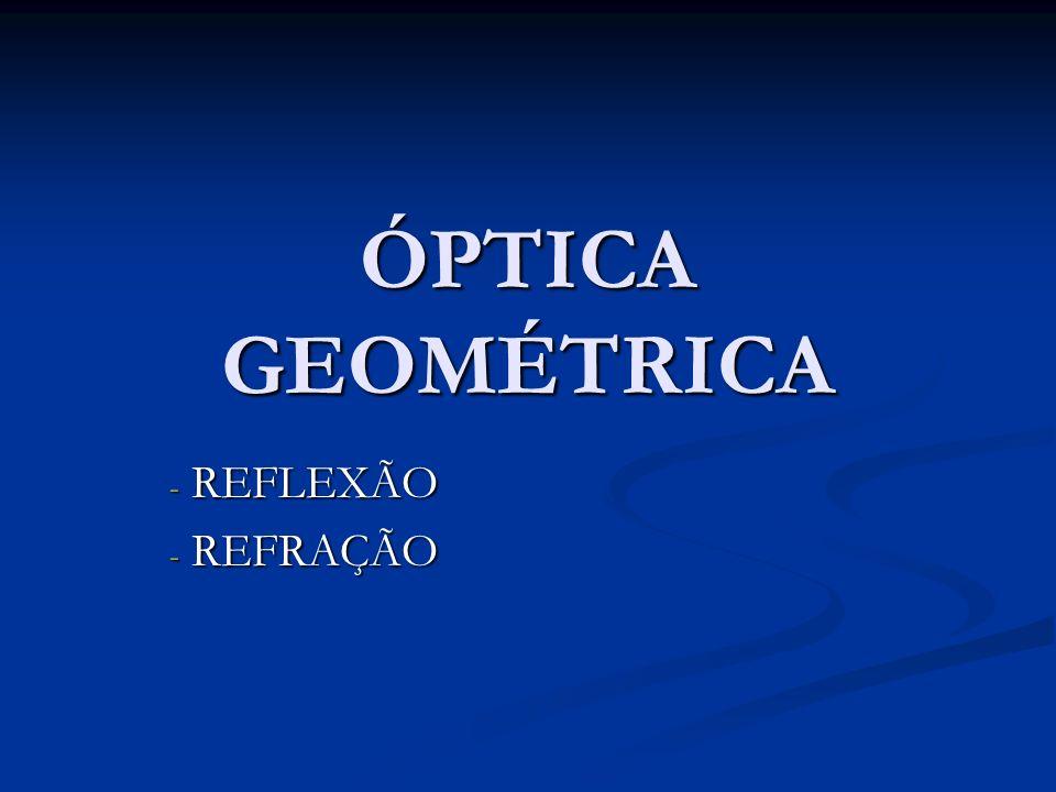 ÓPTICA GEOMÉTRICA REFLEXÃO REFRAÇÃO