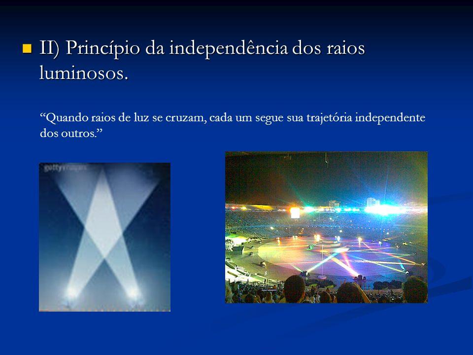 II) Princípio da independência dos raios luminosos.