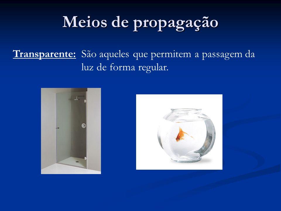 Meios de propagação Transparente: