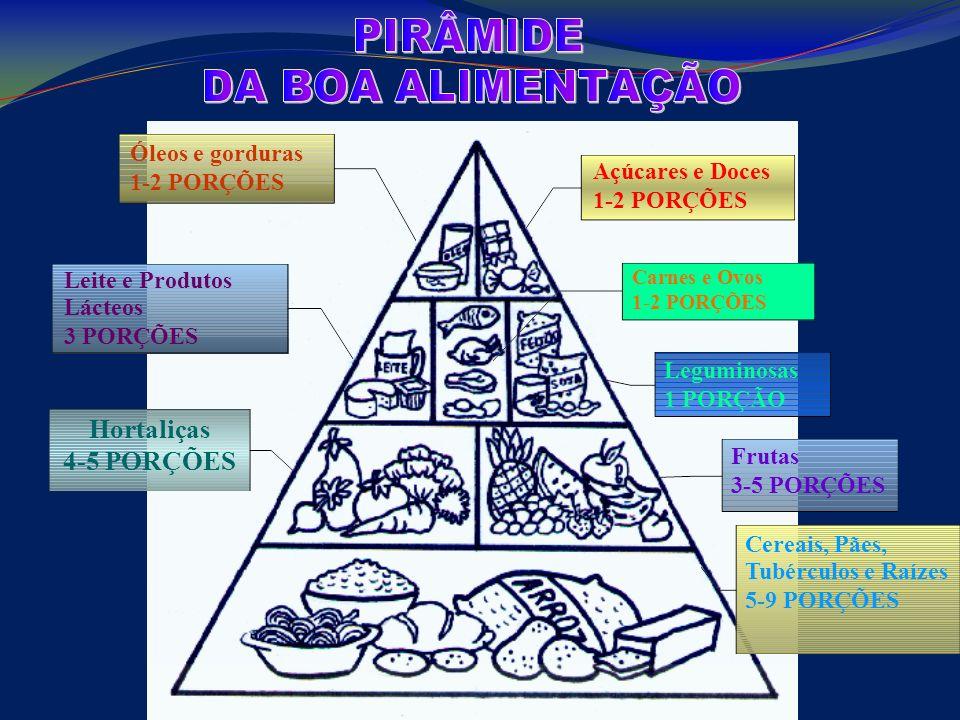 Hortaliças 4-5 PORÇÕES Óleos e gorduras 1-2 PORÇÕES Açúcares e Doces