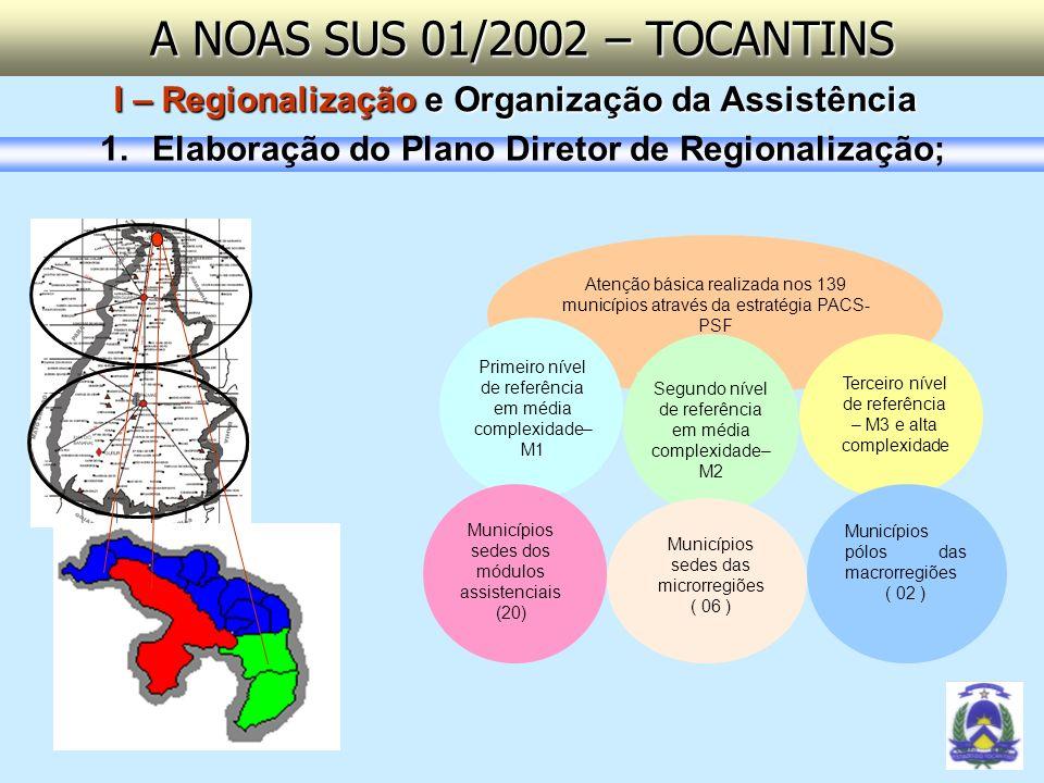 A NOAS SUS 01/2002 – TOCANTINSI – Regionalização e Organização da Assistência. Elaboração do Plano Diretor de Regionalização;