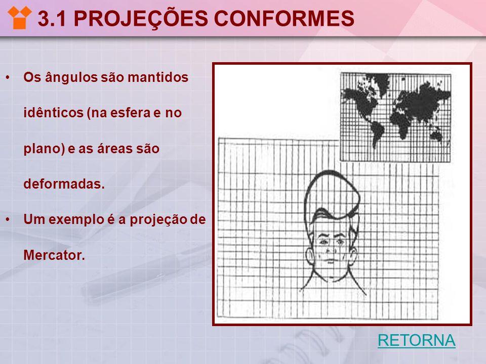 3.1 PROJEÇÕES CONFORMES RETORNA