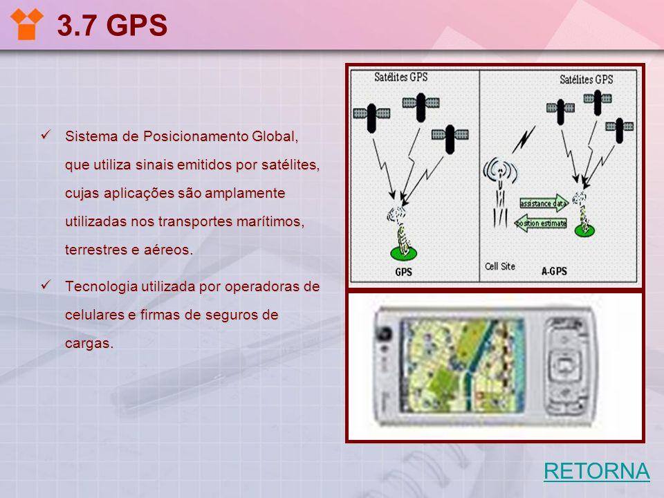 3.7 GPS