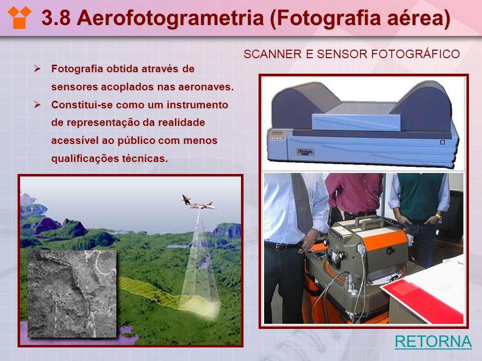 3.8 Aerofotogrametria (Fotografia aérea)