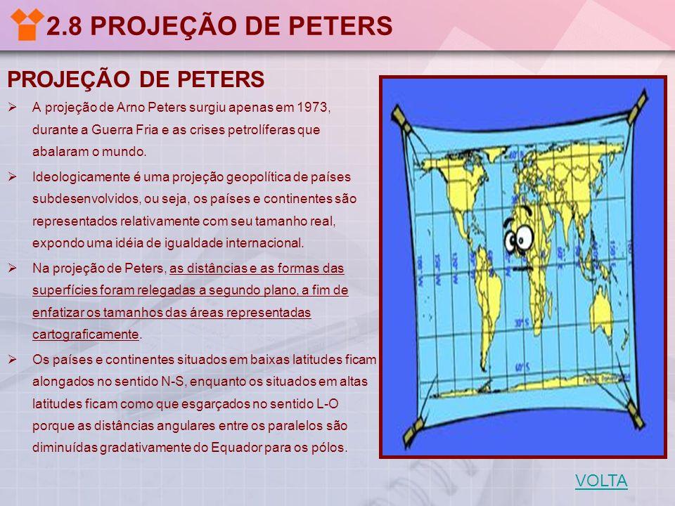 2.8 PROJEÇÃO DE PETERS PROJEÇÃO DE PETERS VOLTA