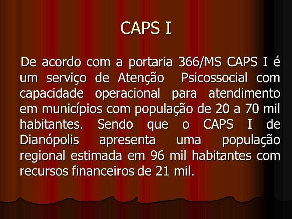 CAPS I