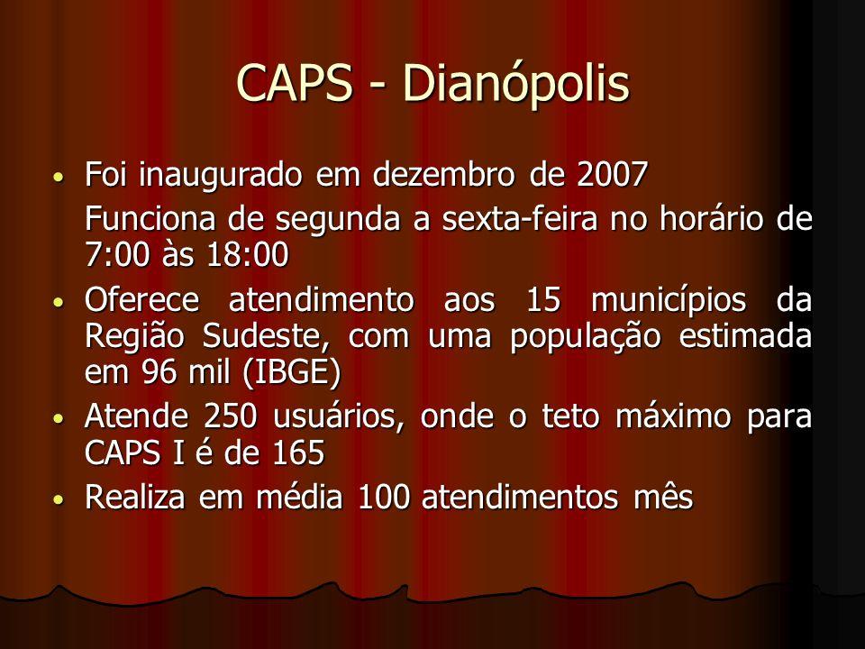 CAPS - Dianópolis Foi inaugurado em dezembro de 2007