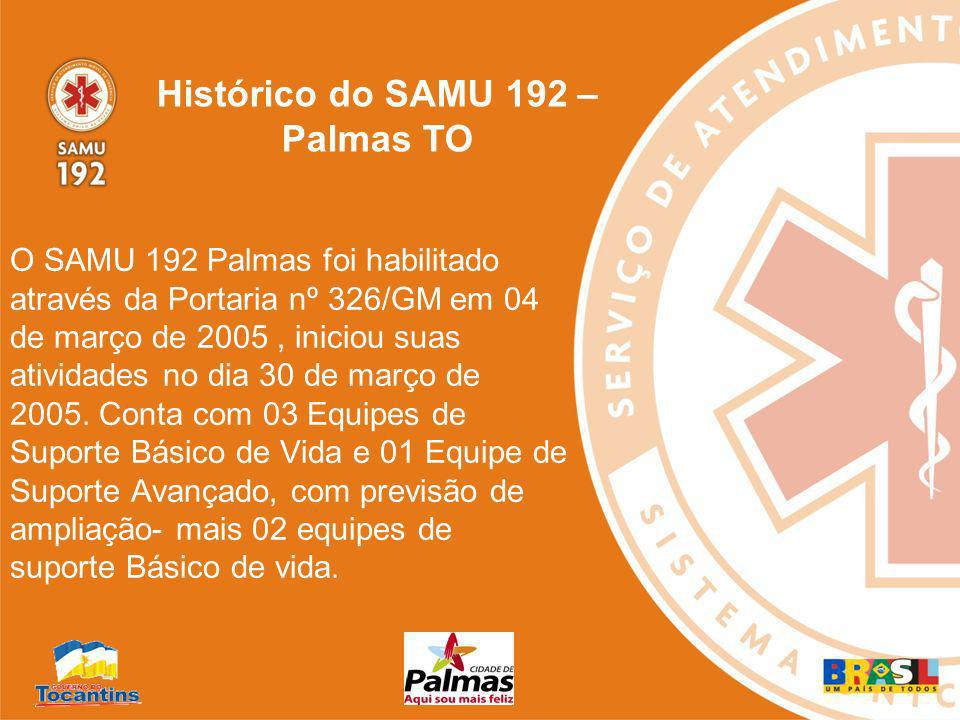 Histórico do SAMU 192 – Palmas TO
