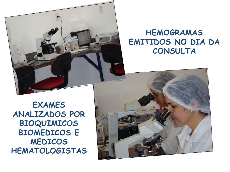 HEMOGRAMAS EMITIDOS NO DIA DA CONSULTA