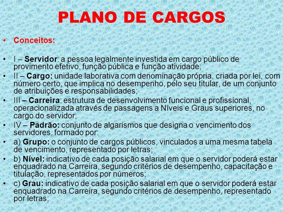 PLANO DE CARGOS Conceitos: