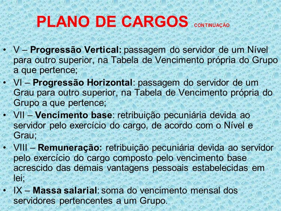 PLANO DE CARGOS CONTINUAÇÃO
