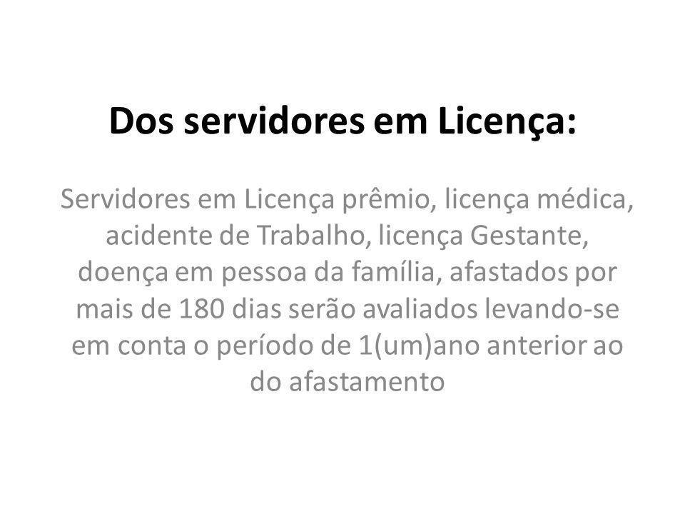 Dos servidores em Licença: