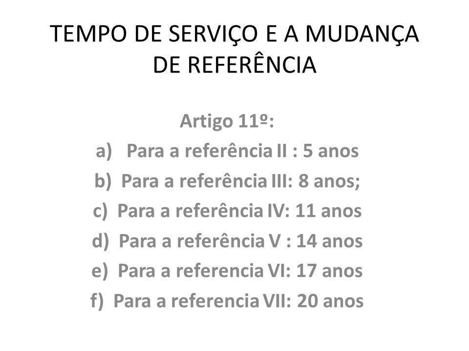 TEMPO DE SERVIÇO E A MUDANÇA DE REFERÊNCIA