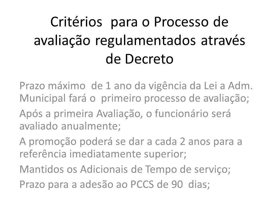 Critérios para o Processo de avaliação regulamentados através de Decreto