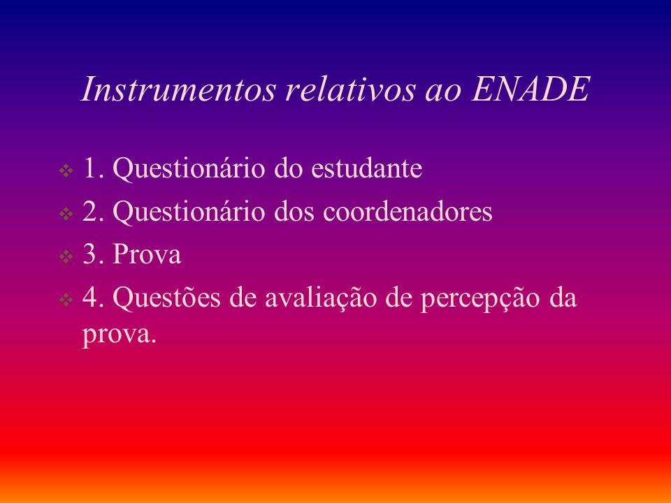Instrumentos relativos ao ENADE