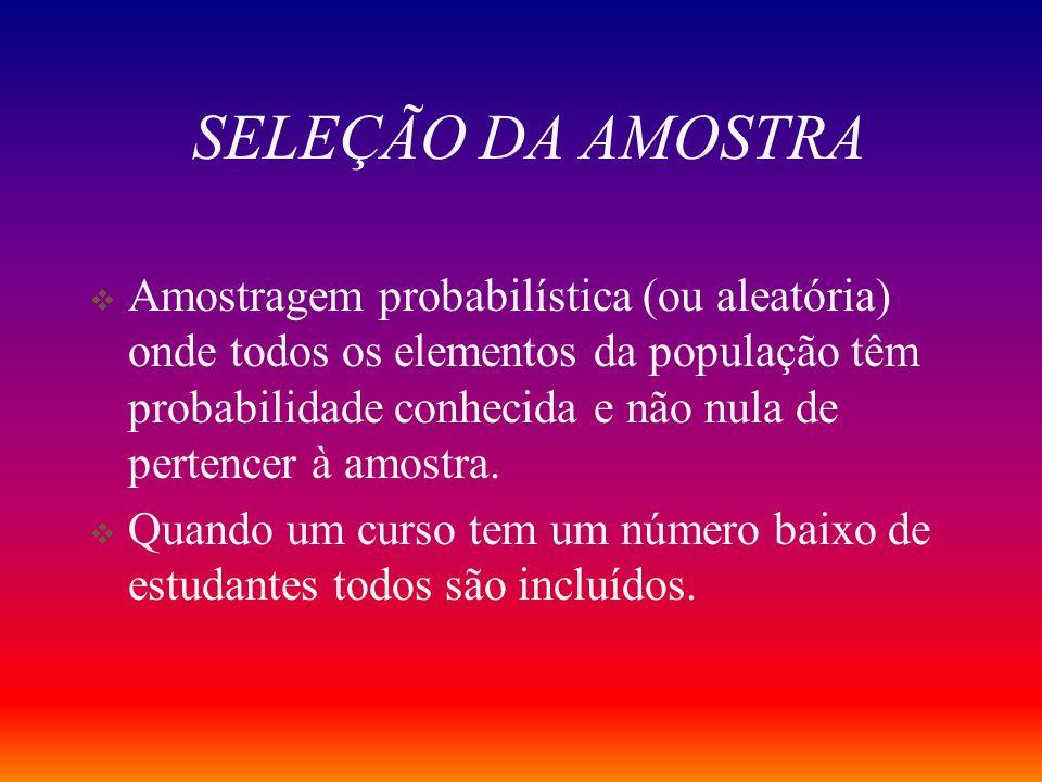 SELEÇÃO DA AMOSTRA