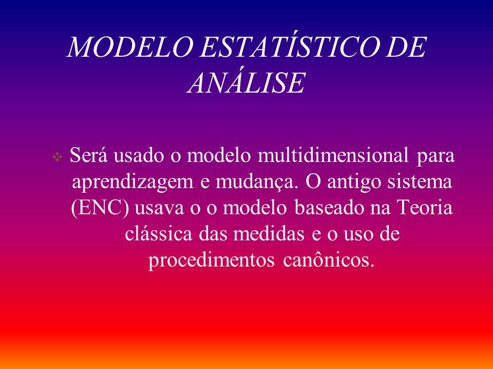 MODELO ESTATÍSTICO DE ANÁLISE