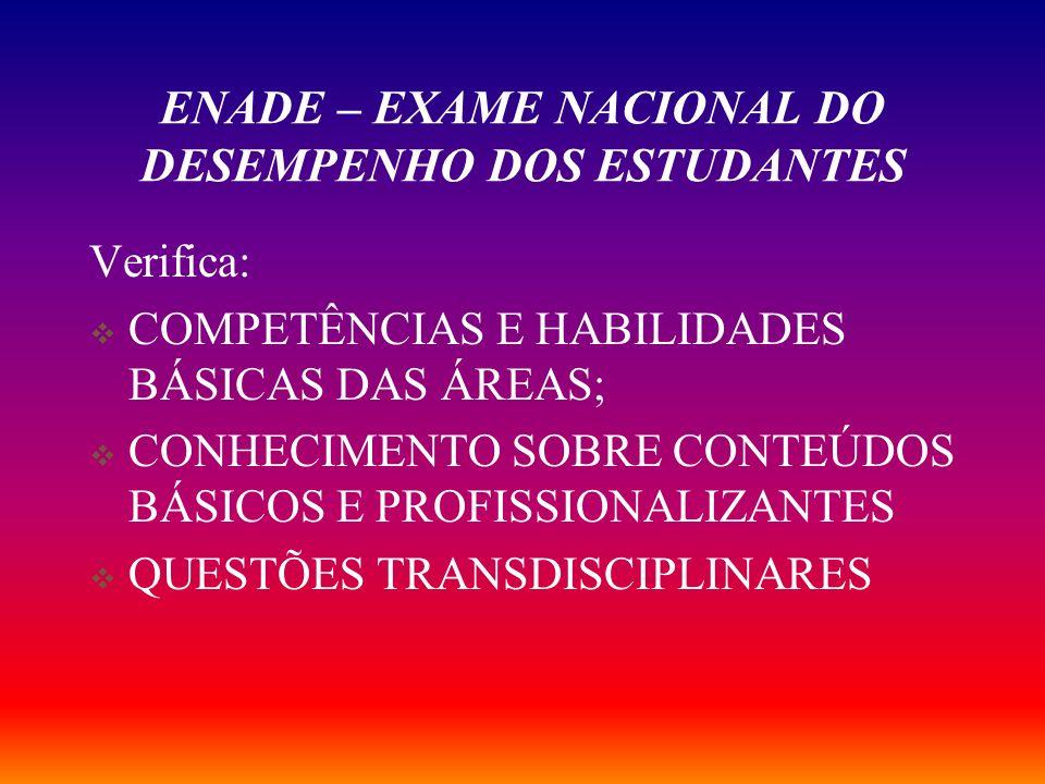 ENADE – EXAME NACIONAL DO DESEMPENHO DOS ESTUDANTES
