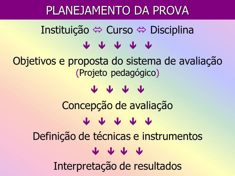 PLANEJAMENTO DA PROVA Instituição  Curso  Disciplina
