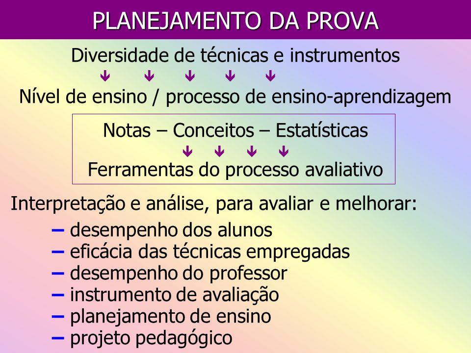 PLANEJAMENTO DA PROVA Diversidade de técnicas e instrumentos
