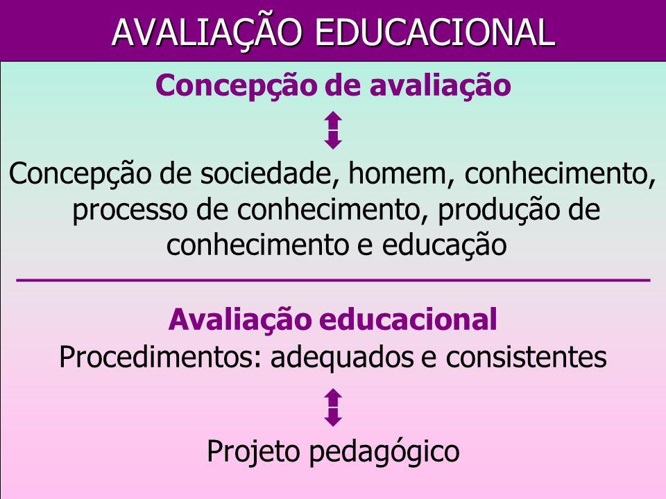 AVALIAÇÃO EDUCACIONAL
