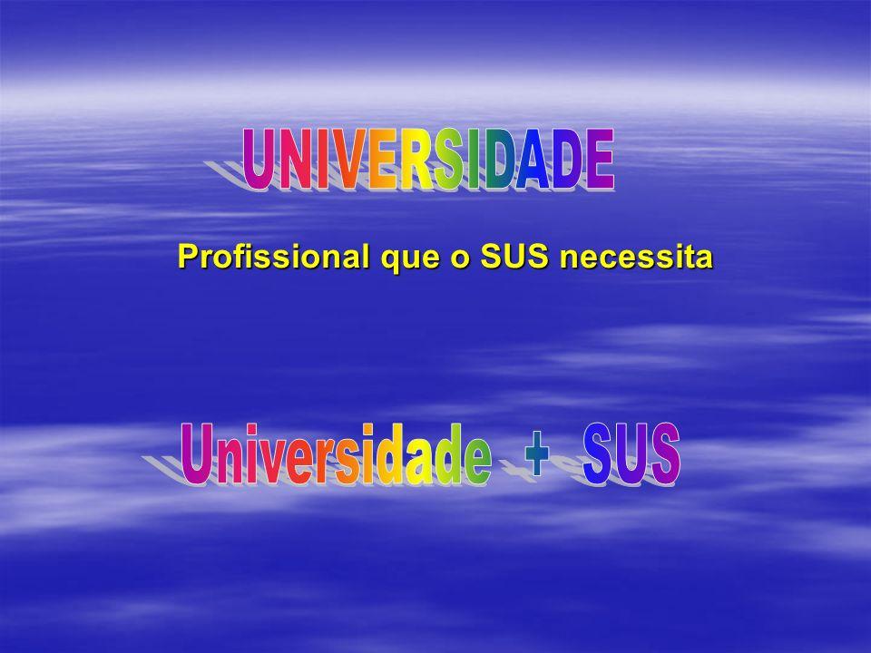 UNIVERSIDADE Profissional que o SUS necessita Universidade + SUS