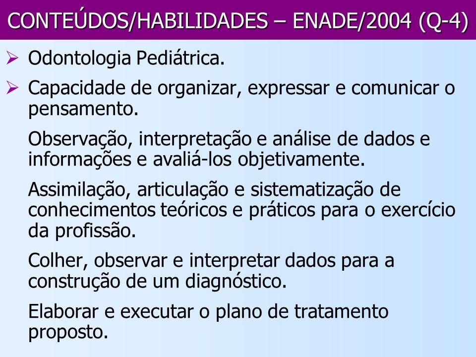CONTEÚDOS/HABILIDADES – ENADE/2004 (Q-4)