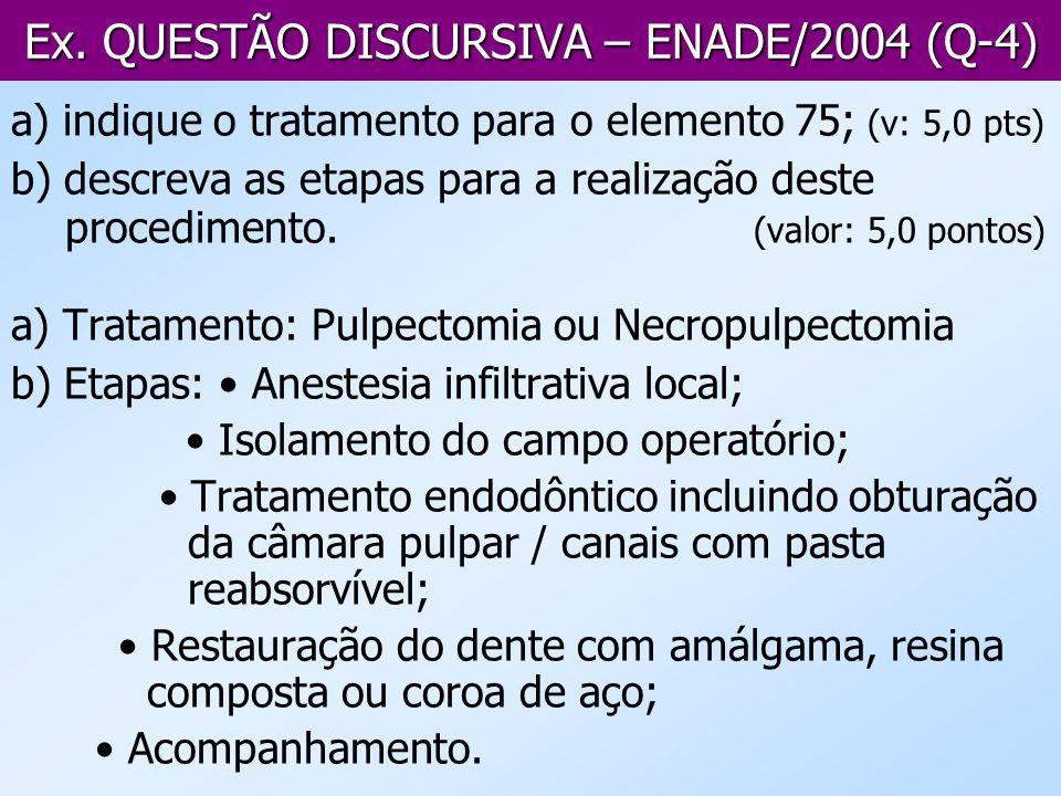 Ex. QUESTÃO DISCURSIVA – ENADE/2004 (Q-4)