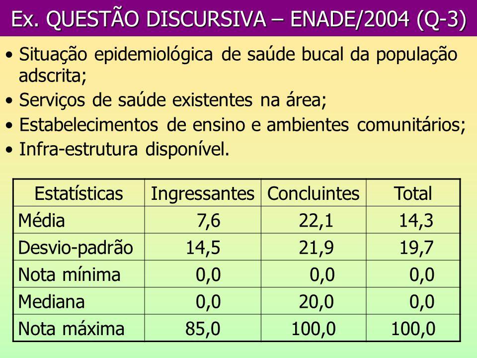 Ex. QUESTÃO DISCURSIVA – ENADE/2004 (Q-3)