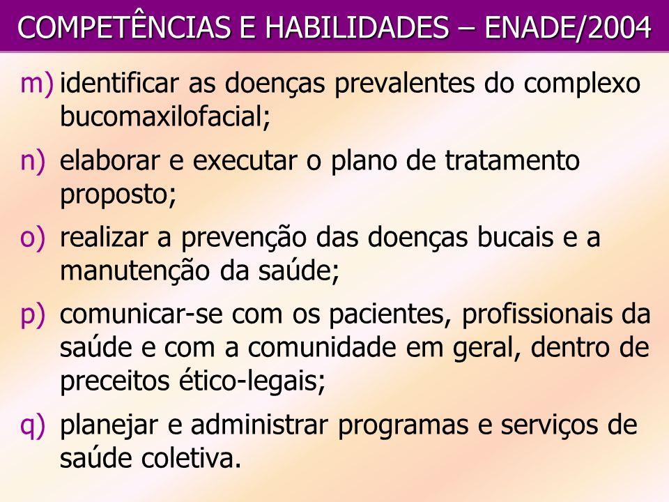 COMPETÊNCIAS E HABILIDADES – ENADE/2004