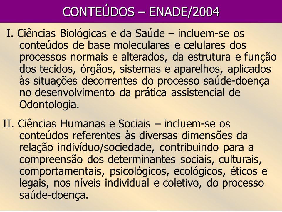 CONTEÚDOS – ENADE/2004