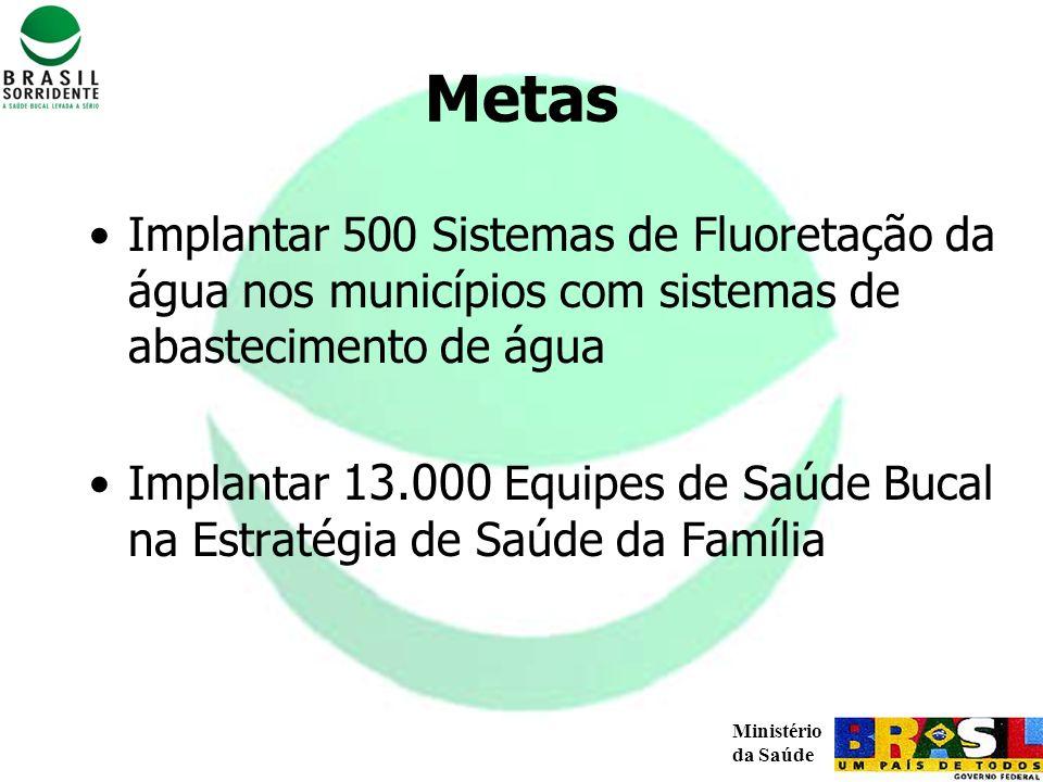 Metas Implantar 500 Sistemas de Fluoretação da água nos municípios com sistemas de abastecimento de água.