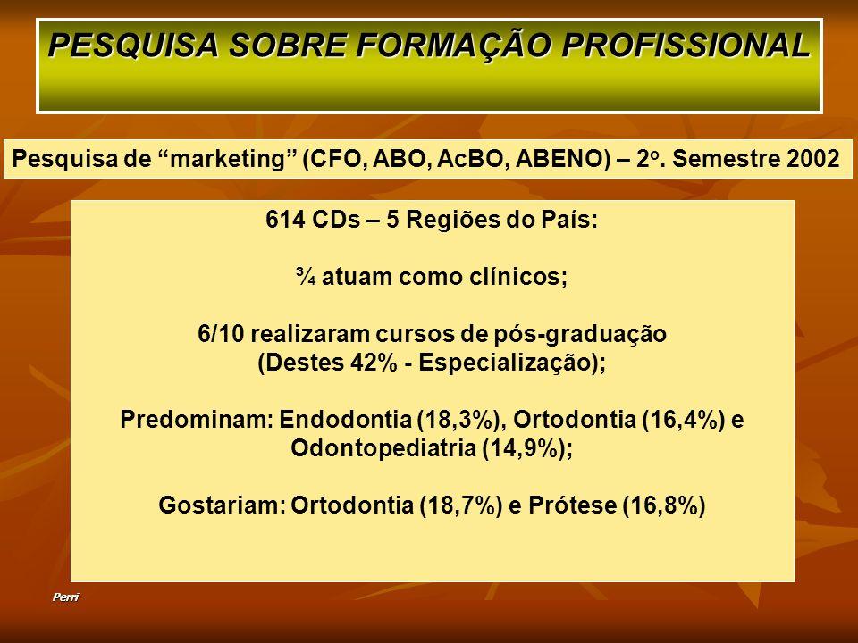 PESQUISA SOBRE FORMAÇÃO PROFISSIONAL