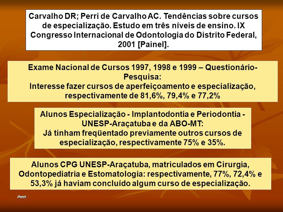 Exame Nacional de Cursos 1997, 1998 e 1999 – Questionário-Pesquisa: