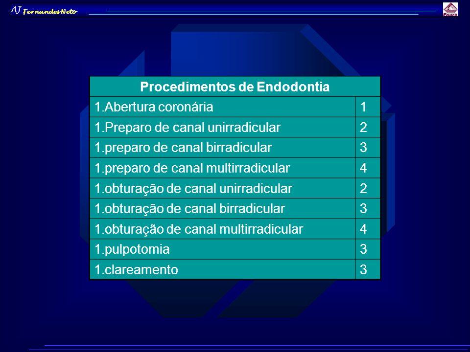 Procedimentos de Endodontia